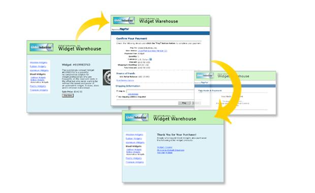 Google Analytics: Ecommerce Tracking & Sales Data